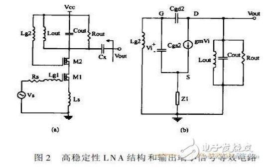射频电子电路设计图集锦top8