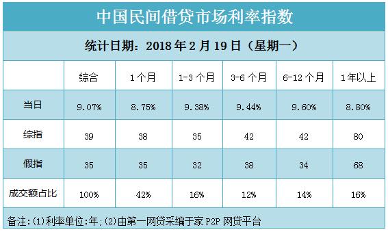 202020月一日全国人口_人口普查