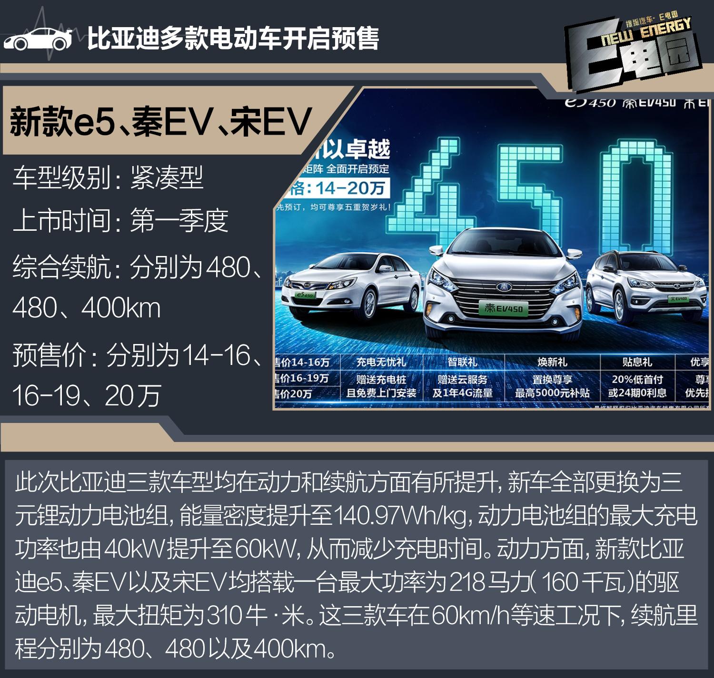 摇号当天扎堆售卖 多款纯电动车续航升级开启预售