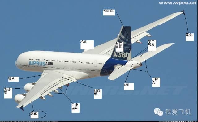 飞机简笔画步骤图解