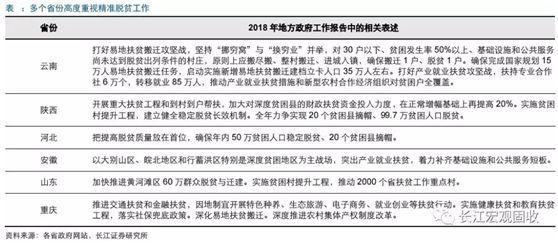 中国经济总量报告两会_德国经济总量世界排名