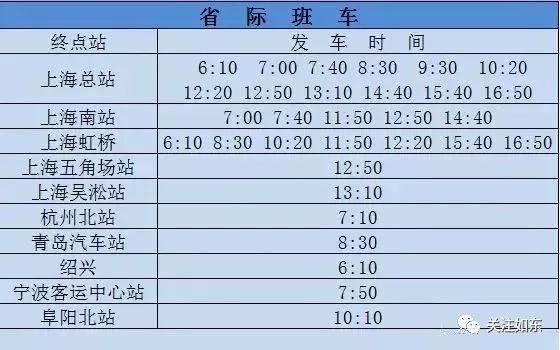 2018年如东县城,镇汽车站时刻表【收藏】