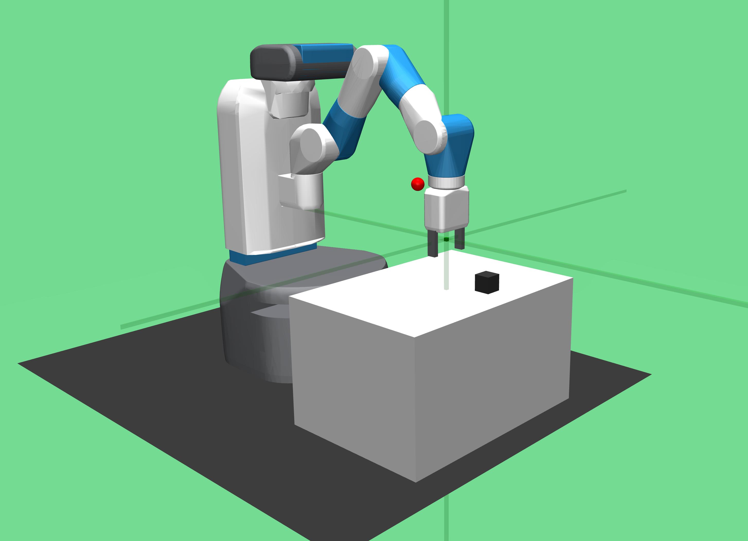 openai发布8个模拟机器人环境以及一种her实现,以训练