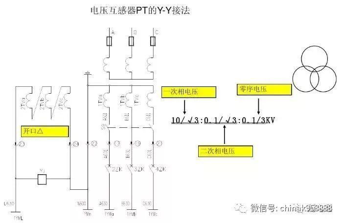 原标题:中国工控 开关柜二次控制原理与接线大全,不容错过!