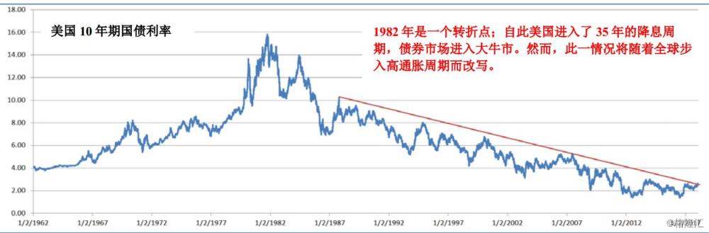 赵丹阳——赤子之心致投资者的一封信