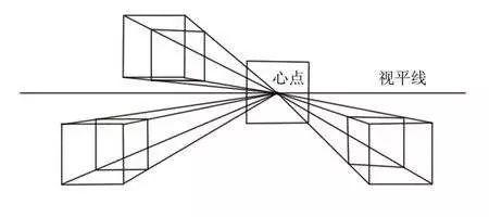 教育 正文  三点透视:(如图所示)一般用于超高层建筑,或者俯视仰视