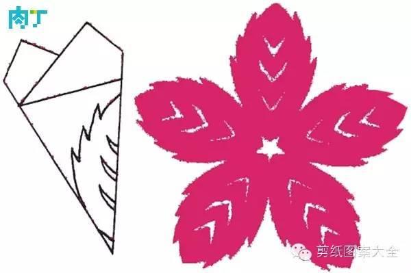 简单的折叠花瓣剪纸方法图解图片