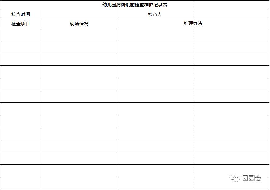 2·幼儿园消防设施检查维护记录表