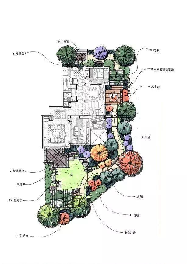 超精美庭院平面设计图,喜欢小花园的朋友要收藏啦