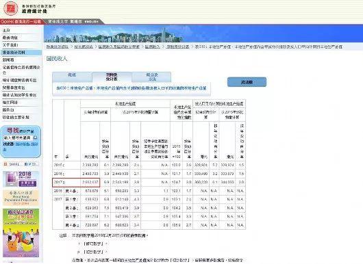北京经济总量值_北京地铁