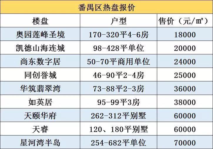 广州八区gdp排行_广州11区GDP曝光 花都排名还是那么凉...