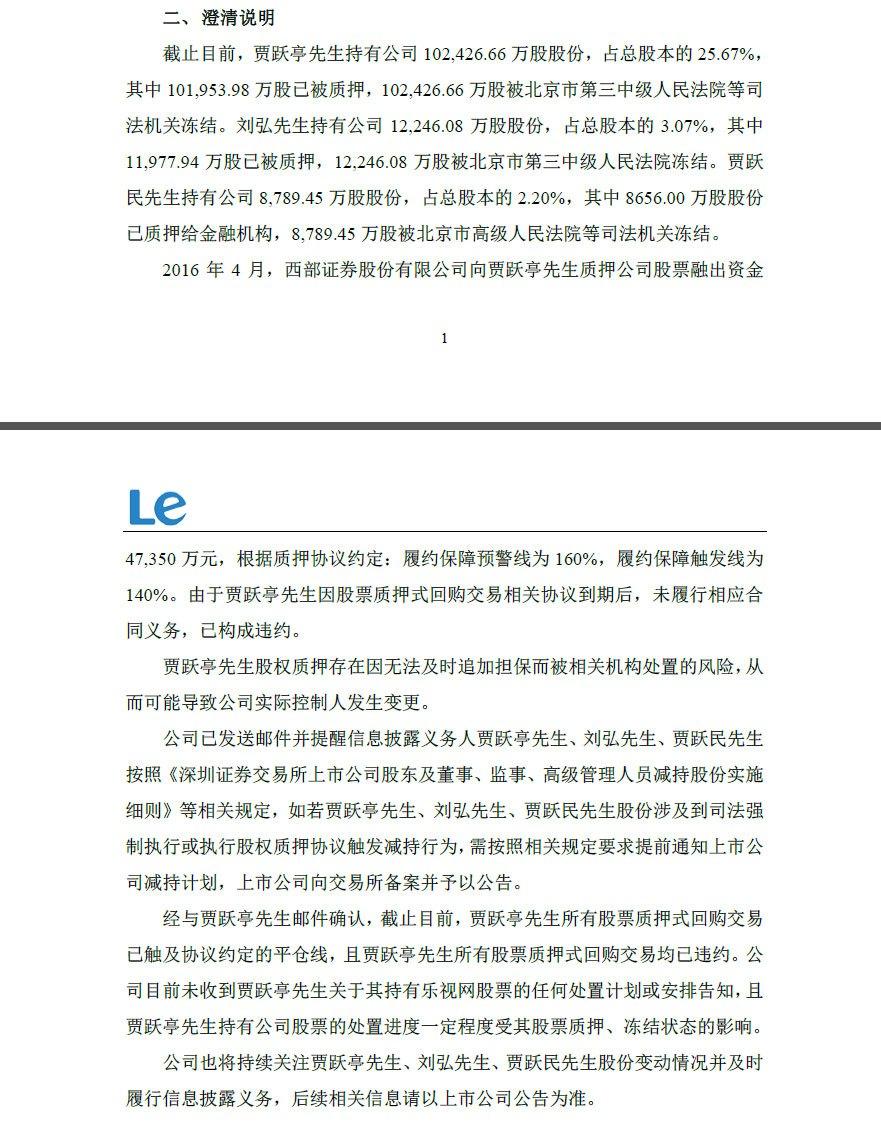 乐视网:贾跃亭质押股票触及平仓线 已构成违约