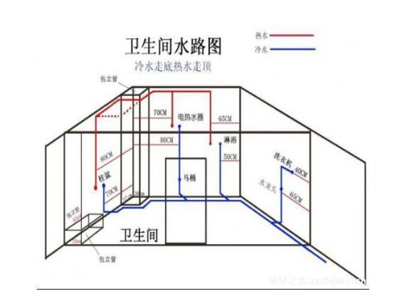 家装水电施工图平面图