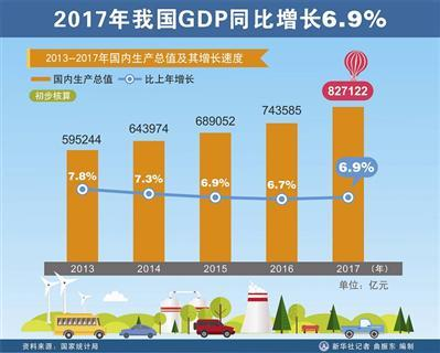 中国经济总量约占世界_中国gdp占世界的比重