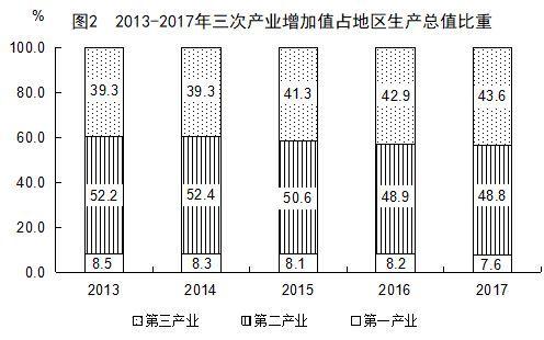 福建省人均gdp_福建省地图