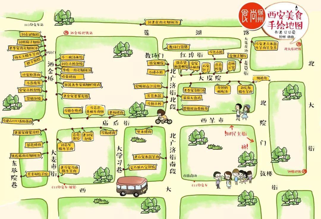 简易西安手绘地图