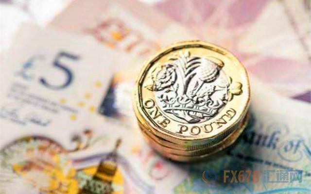 英镑连日走低抛售压力显著,英镑兑美元逾6周低位