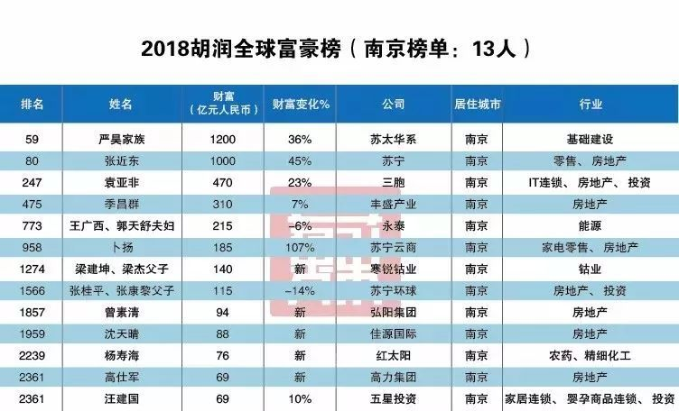 泰州泰州gdp_泰州,宜昌与盐城市,今年第一季度的GDP总量排名如何呢