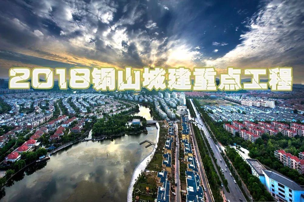 2018年gdp世界排名_中国城市GDP排名2018排行榜:2018上半年全国29省份GDP数据排名