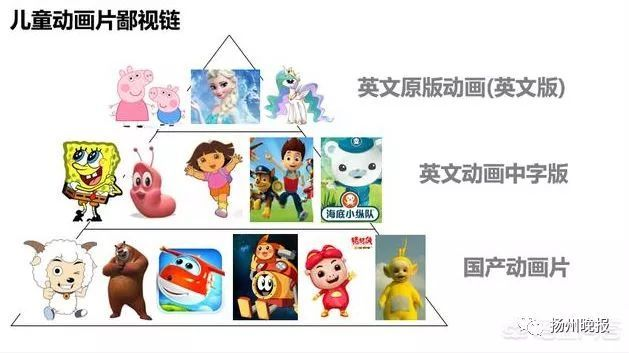 望子成龙中文版_妈妈不让儿子和看国产动画的小孩一块玩,网友吵翻了……