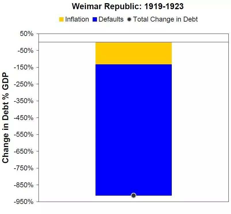 1930年美国经济总量_1930年的美国纽约图片