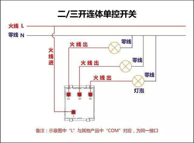 二三开连体单控开关接线图
