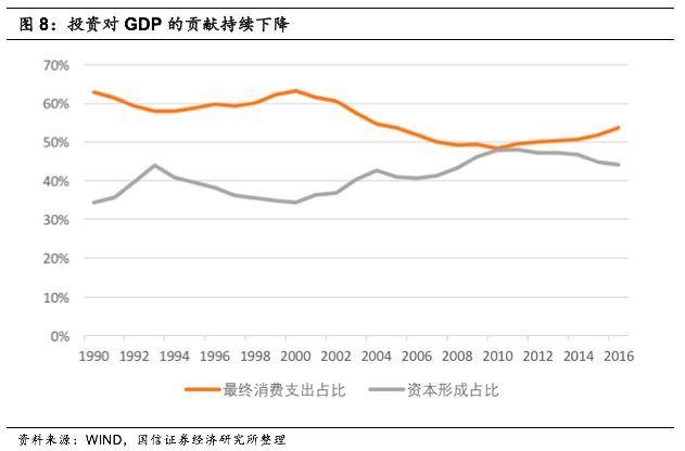 gdp是经济增长的主要标志吗_我国GDP破100万亿,标志着什么