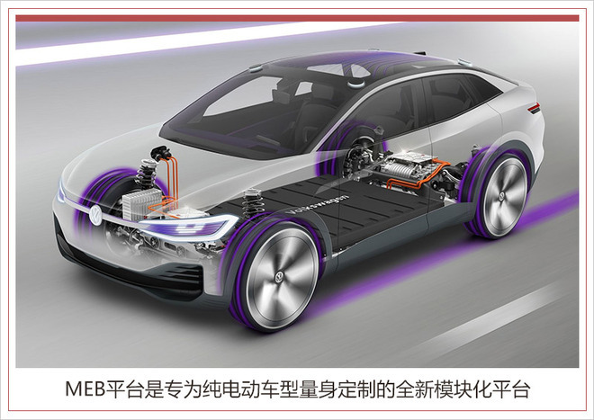 大众集团8年将推15款新电动车 年目标百万辆