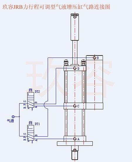 三位五通电磁阀:1只(控制增压缸预压行程); 2.图片