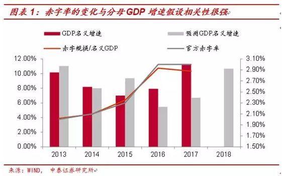阜阳GDP2025预计_段劲 风口浪尖的东部新区,会让几家欢喜几家愁(2)