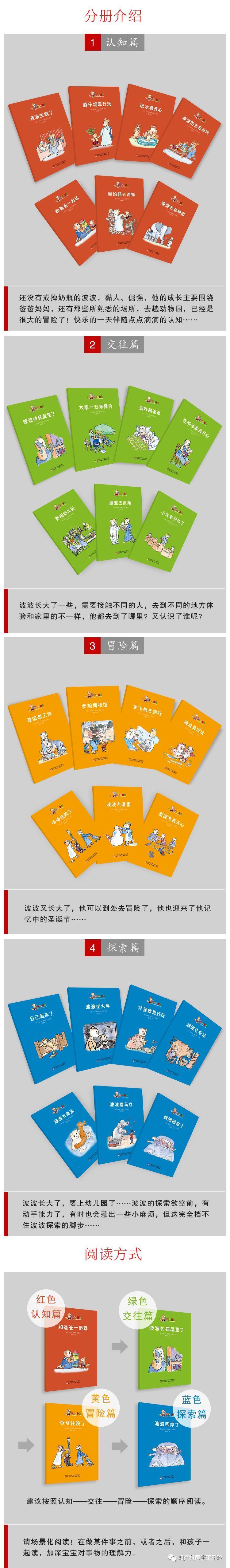世界经典儿童认知和心理自助、哄睡神书《小睡鼠波波成长系列》,单本低至6元