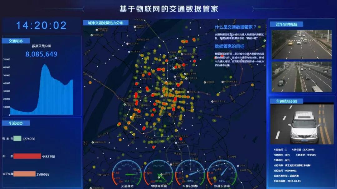 以全国为目标,已实现南京市
