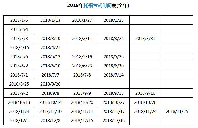 2018年托福官方考试需要多长时间图2
