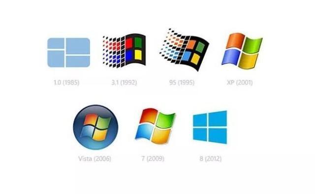 年前logo的绘制,扁平化v年前说是50品牌风matlab等高线演变图片
