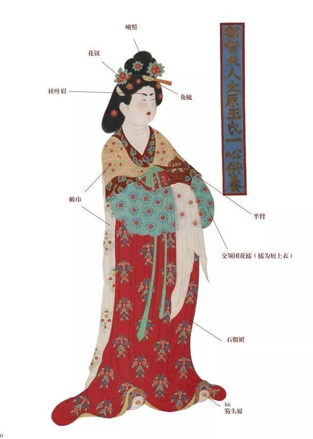 敦煌壁画揭示古代美人穿衣打扮 攻略