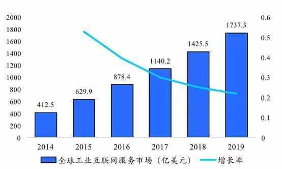 gdp十万亿_广东GDP首上十万亿,江苏还能逆袭吗(2)