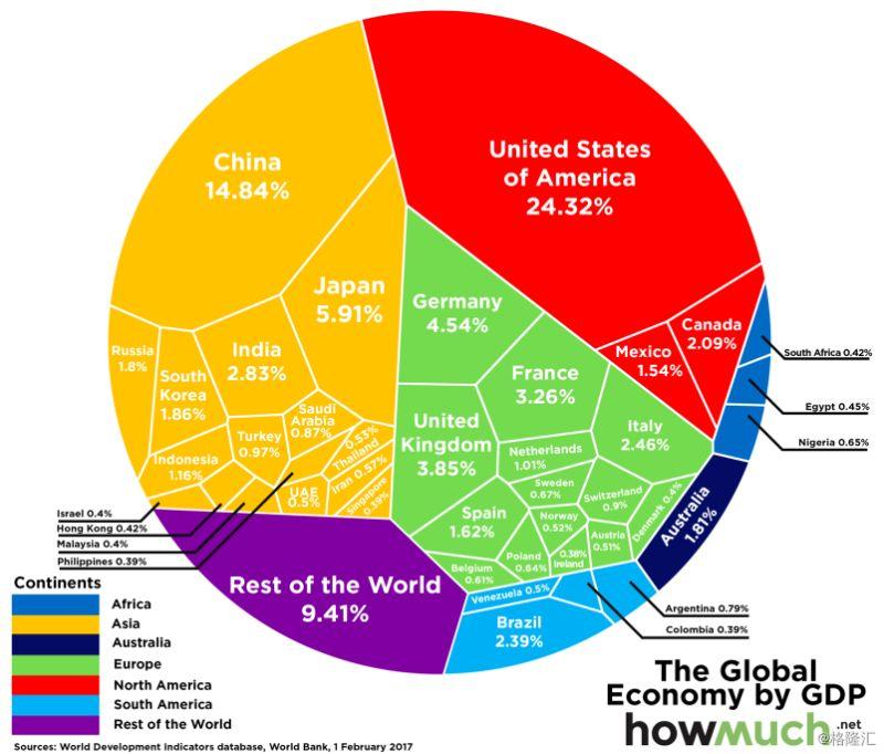 09中国gdp_美媒:中国对全球经济举足轻重没有中国全球GDP将少增1/3
