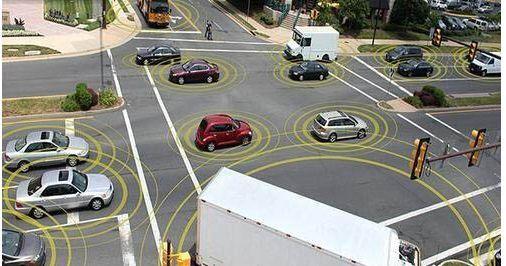 无人驾驶汽车的现状与未来发展