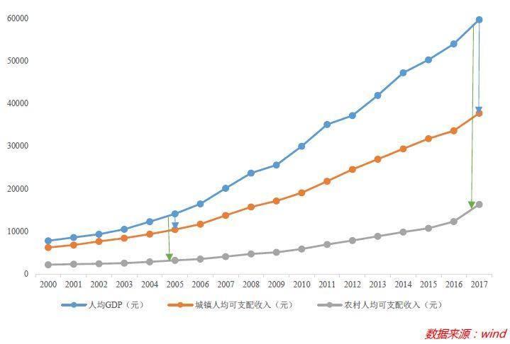 GDP荣誉_城市 丨咸阳怎么了 咸阳将向何处去