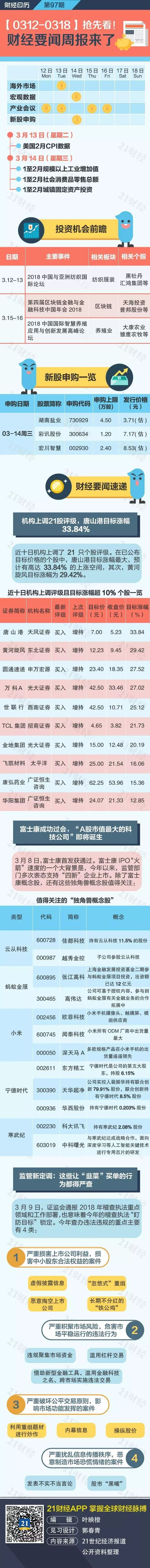刘强东称曾住6年工棚,做过4年客服;中国人一年旅游3.7次