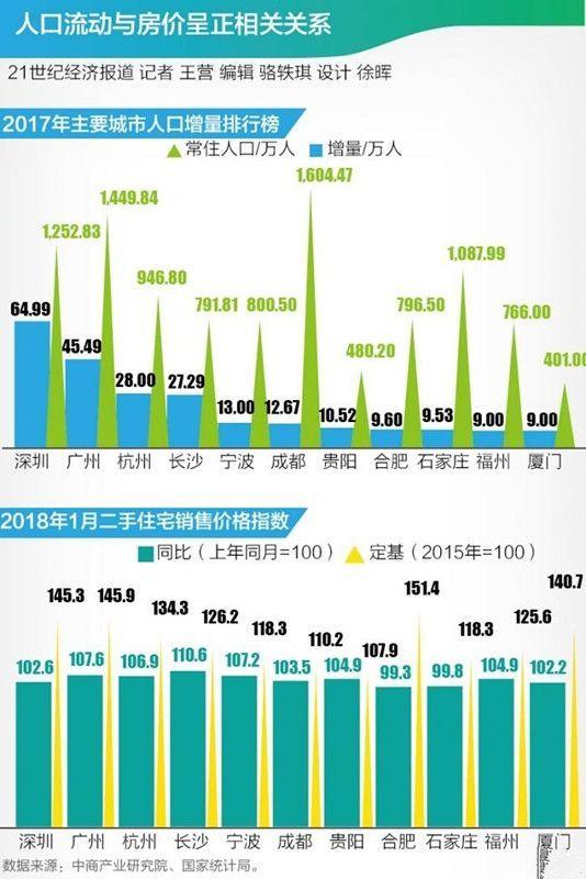 2017年贵阳人口多少_贵阳花果园能住多少人