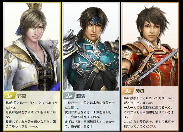 三国英雄谁最受日本人喜爱?诸葛亮没进前十 文化观点 第1张