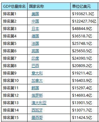 2017中美经济总量美元_中美贸易战图片