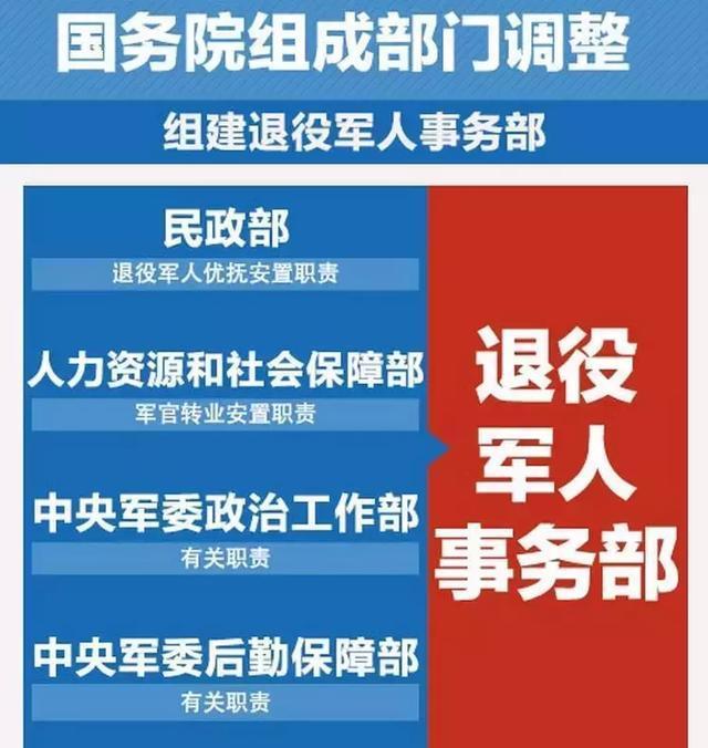 @全体老兵 中国有了自己的退役军人事务部_搜