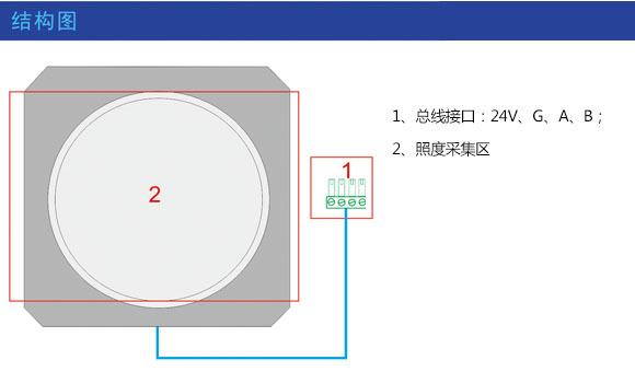 翊创智能照明模块温照度二合一传感器使用说明