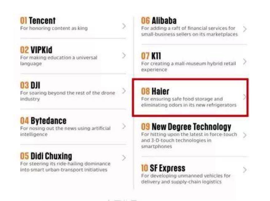 家电科技不是自我标榜美国《快公司》给出第三方评价