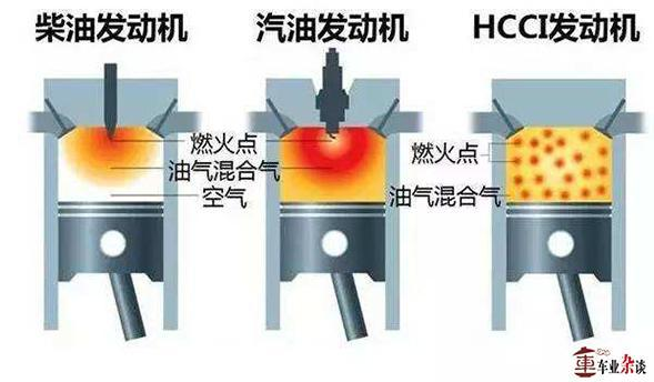 什么样的燃油发动机才能在新能源时代占据一席之地? - 周磊 - 周磊