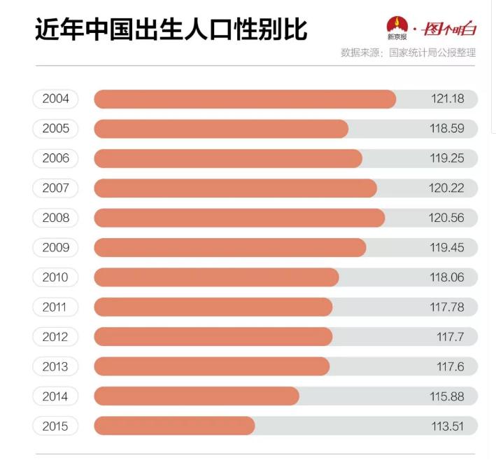 人口数与出生人数_国泰君安 人口拐点还有九年 消费拐点需要多久