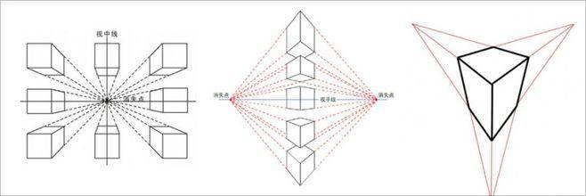 【透视】手绘场景透视教程 两点透视