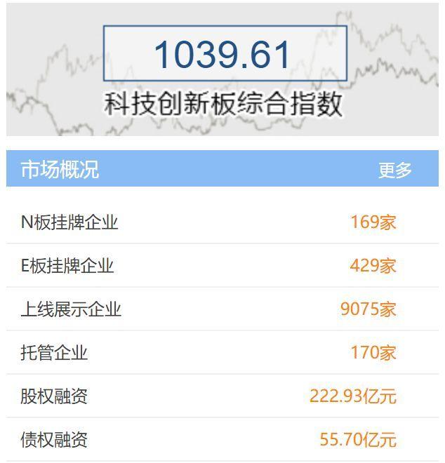 推进区域性股权市场发展 上海又出新政策了